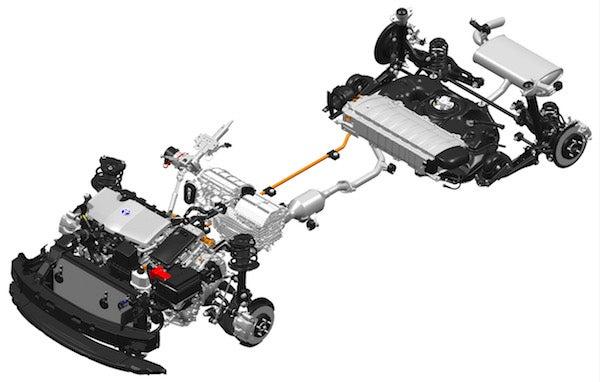 Cómo conducir y ahorrar con los híbridos de Toyota - ESdiario.